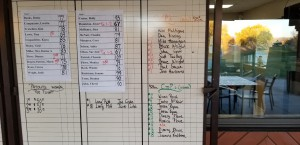 par three results