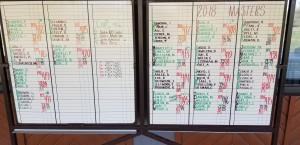 Master Scoreboard Final